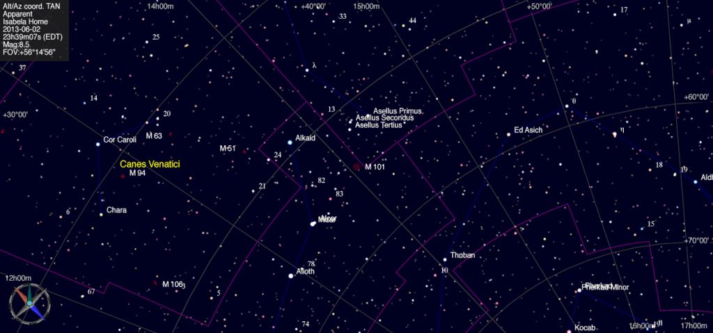 Mapa estelar de Messier 101.