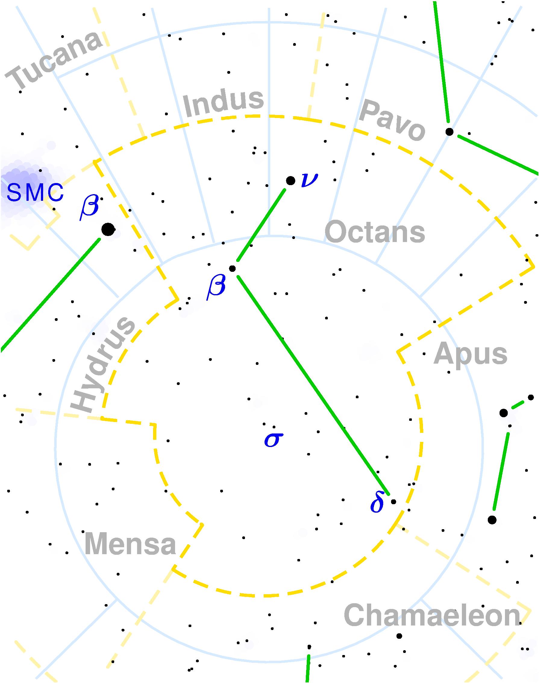 La constelación de Octante.