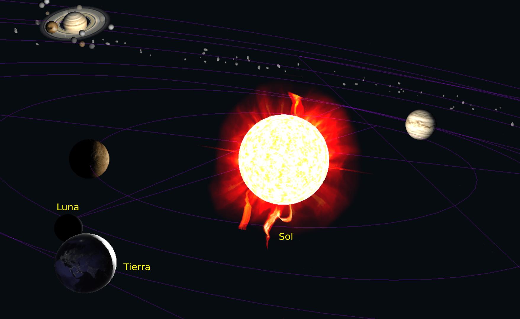 Posición actual de la luna con relación al planeta Tierra y el Sol.